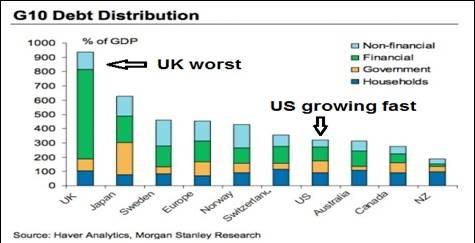 national-gdp-vs-debt-2012