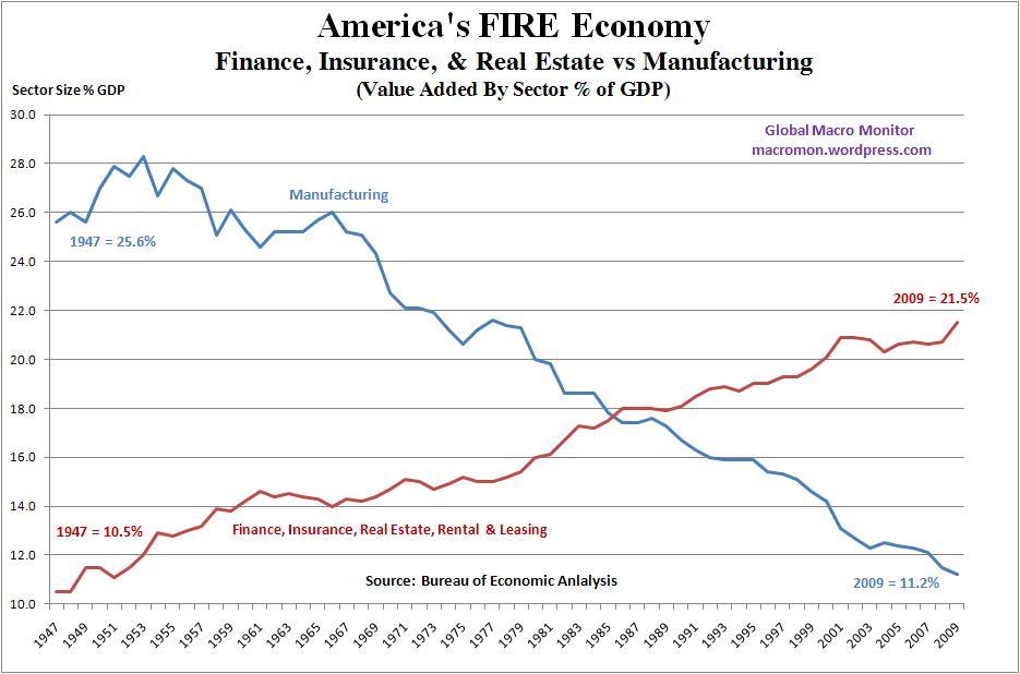 fire-economy_0